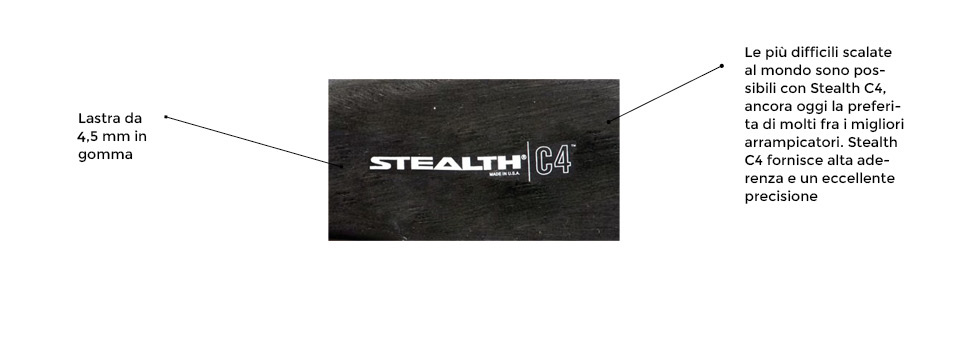 Stealth C4